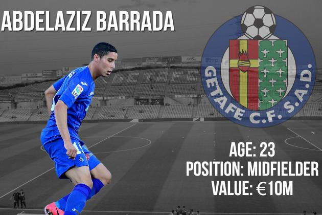 Abdelaziz Barrada: Summer Transfer Window Profile and Scouting Report