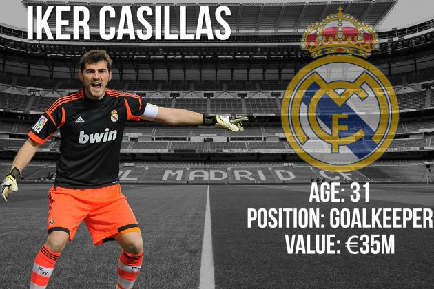 Iker Casillas: Summer Transfer Window Profile and Scouting Report