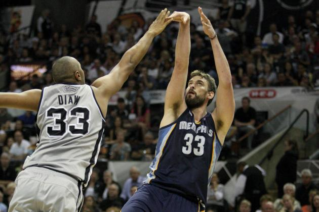 How the Memphis Grizzlies Defy Conventional Notion of Championship Contender