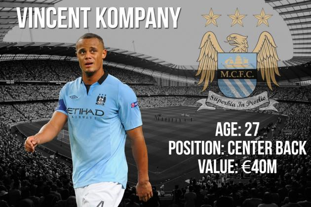 Vincent Kompany: Summer Transfer Window Profile and Scouting Report