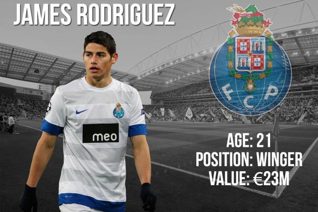 James Rodriguez: Summer Transfer Window Profile and Scouting Report