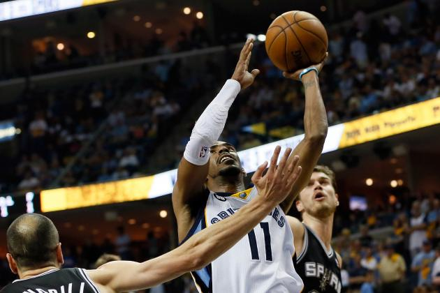 Grizzlies' Lack of Outside Shooting Costly