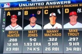 Royals TV Department Drops the Ball, Displays Worst Graphic Blunder Ever