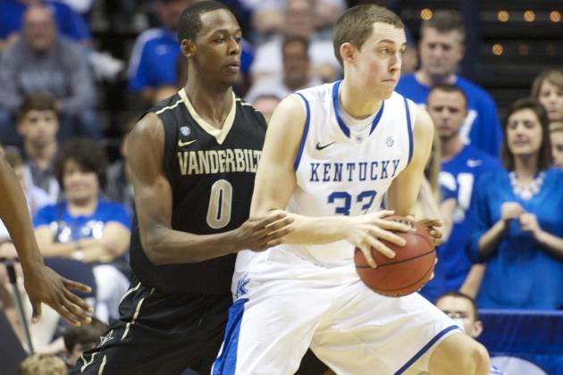 Kyle Wiltjer Reports to Canadian National Team Training Camp