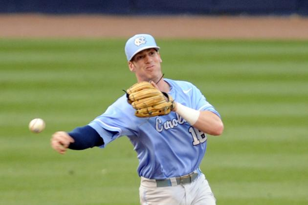 2013 MLB Mock Draft: Last-Minute Predictions Prior to Thursday's Selections