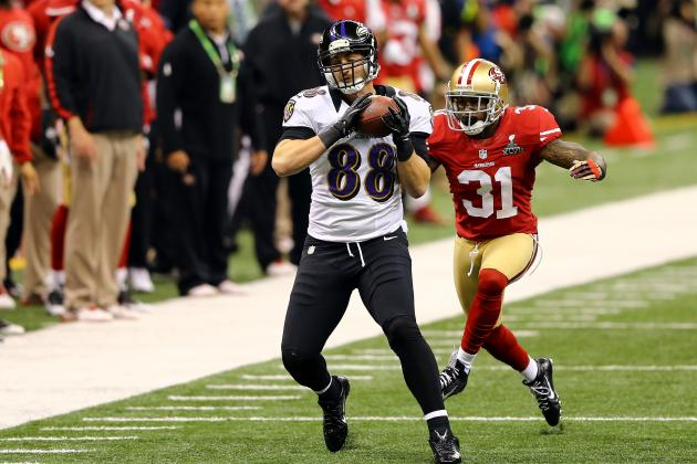 2013 Fantasy Football Profile and Projection: Ravens TE Dennis Pitta