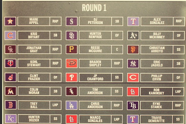 2013 Baseball Draft: Smartest Selections Around MLB