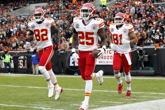 Predicting the KC's Offensive Depth Chart