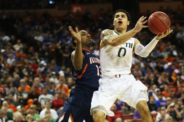 NBA Draft 2013: Power Ranking Most Exciting Human Highlight Reels in Class