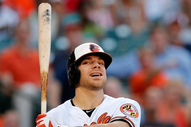 Ranking the Orioles Position by Position in the AL
