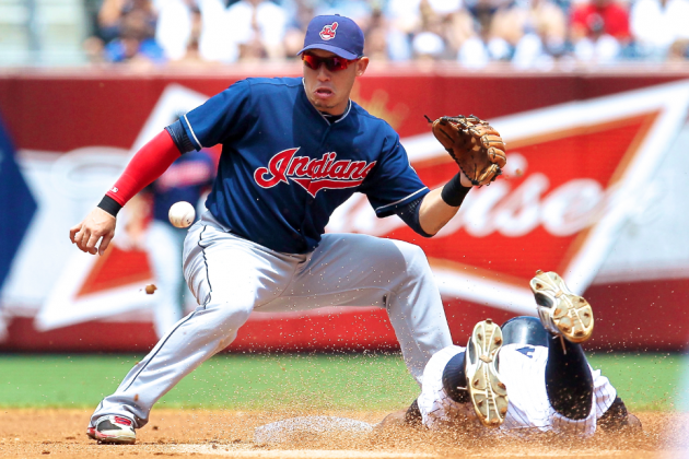 Asdrubal Cabrera Injury: Updates on Indians Shortstop's Status