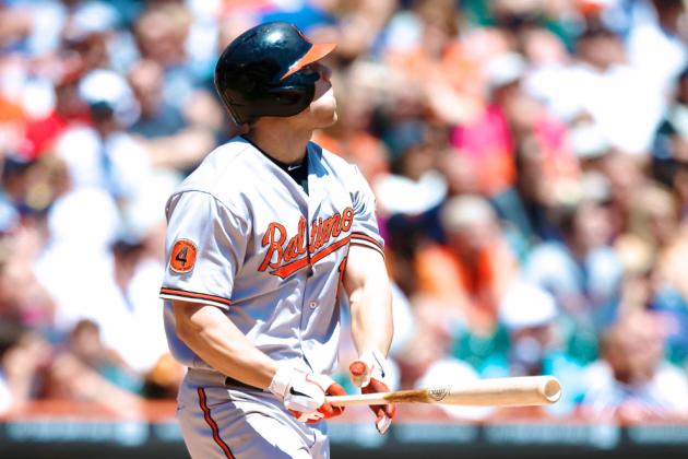 Are 60 Home Runs Realistic or Just a Pipe Dream for Chris Davis in 2013?