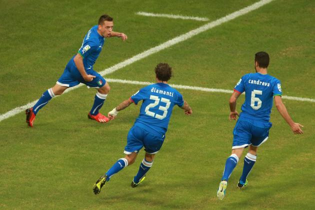 Why Italy Have a Strong Chance at World Cup 2014