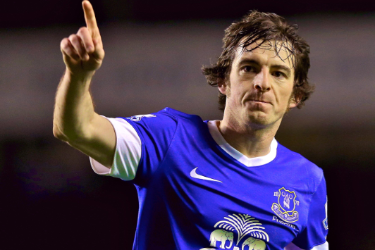 Manchester United Transfer Rumours: Everton Reject United's Leighton Baines Bid