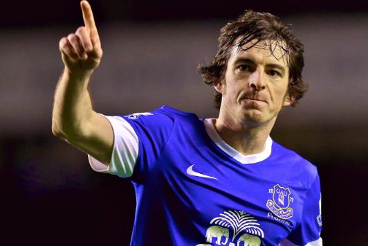 Manchester United Transfer Rumours: Everton Reject United's Leighton Baines Bid