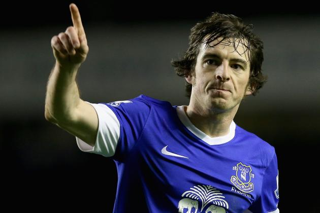 Leighton Baines Transfer: What Would Be Fair Price for Manchester United to Pay?