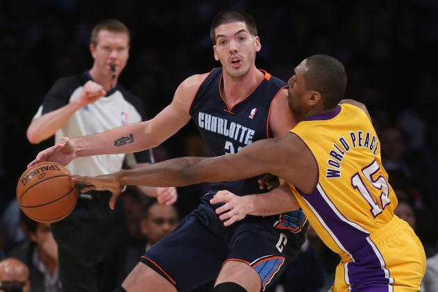 Charlotte Bobcats Won''t Make Byron Mullens a Qualifying Offer