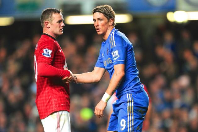 Arsenal Transfer News: Latest Buzz on Wayne Rooney and Fernando Torres