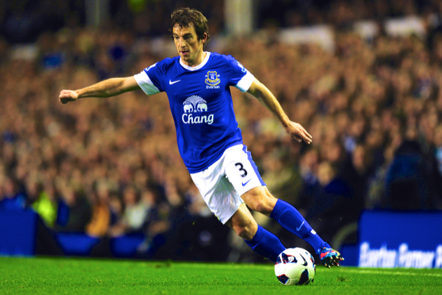 Leighton Baines to Manchester United: Breaking Down the Transfer Rumour