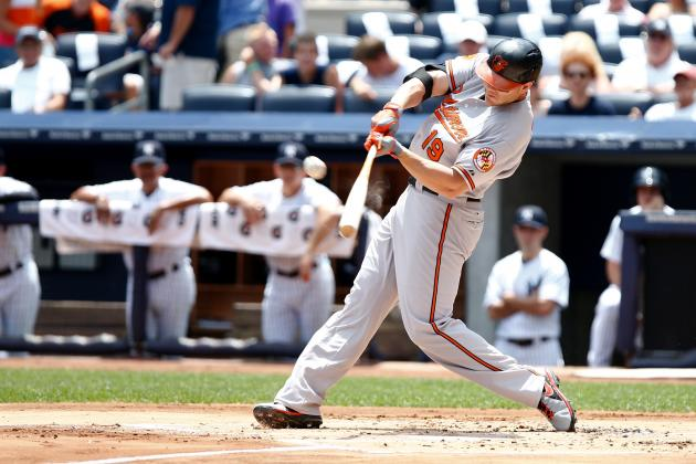 Home Run Derby 2013: Players Fans Want to See Most in All-Star Competition