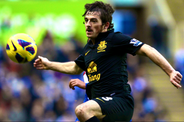 Manchester United Lining Up Revised Bid for Leighton Baines