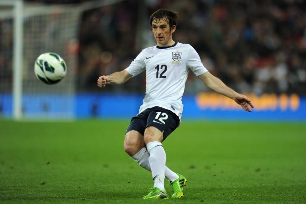 Manchester United Transfer Rumours: Club Must Keep Bid for Leighton Baines Low