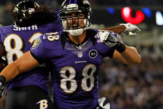 Could Dennis Pitta Get Top Tight End Money?