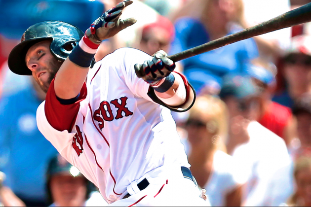 Dustin Pedroia Signs 8-Year, $110 Million Extension with Boston Red Sox