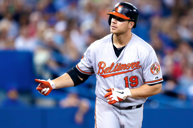 Is Chris Davis Becoming the Next Generation of David Ortiz?