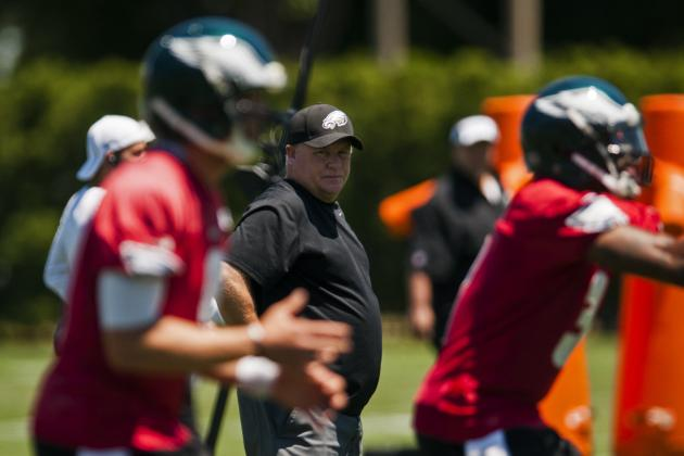 Chip Kelly Questions for the Start of Eagles Training Camp