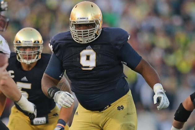 Where ND Fits in on Watch Lists