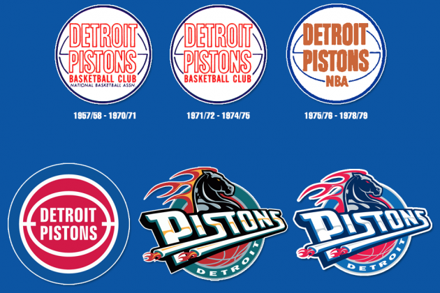 The History of NBA Logo Design