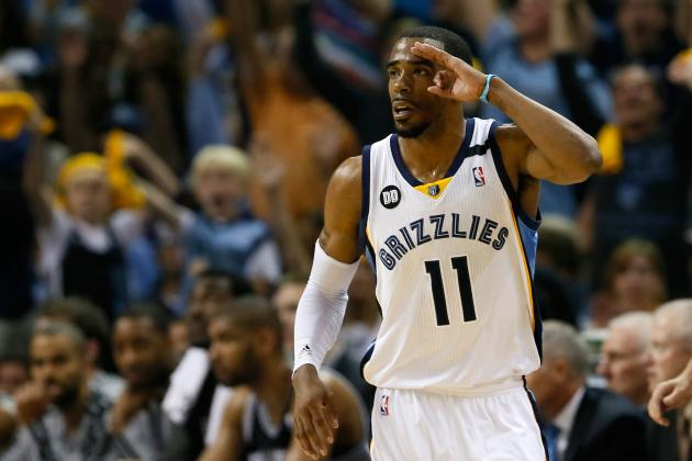 Early Win-Loss Prediction for Memphis Grizzlies Next Season
