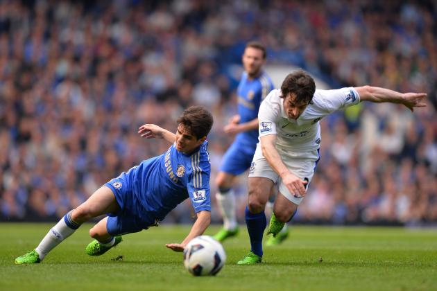 Leighton Baines vs. Patrice Evra: Stats Battle