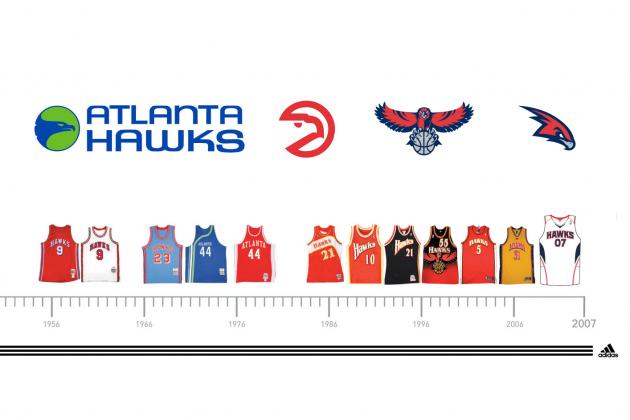 Ranking the Best Jersey Designs in Atlanta Hawks History