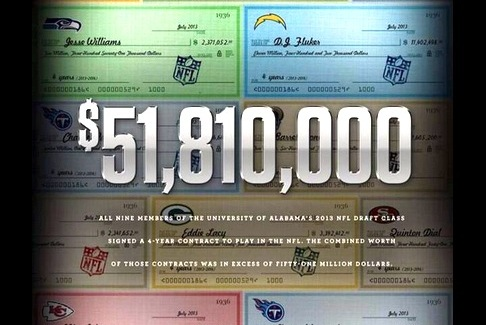 Alabama's Latest Recruiting Pitch: The $51M in NFL Contracts for Former Players