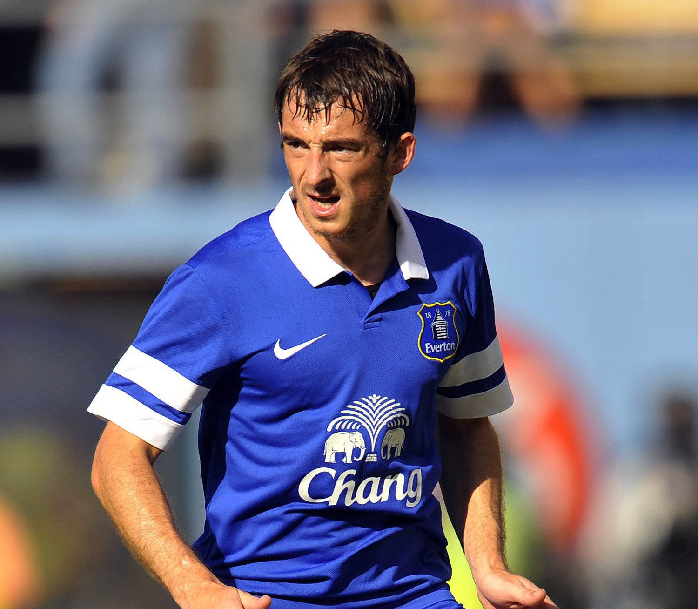 Everton Transfer