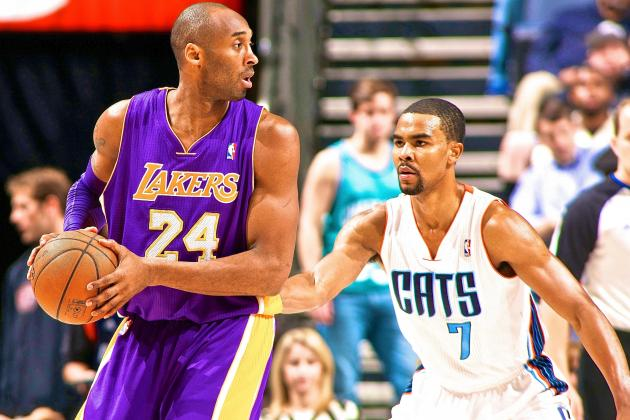 Competitive Balance Still a Pipe Dream for Many NBA Franchises
