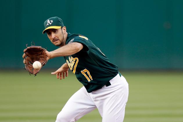 Rangers Reclaim Adam Rosales
