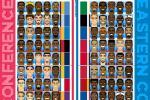 8-Bit Renderings of Every NBA Starting Lineup