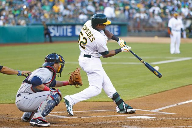 Oakland A's: Predicting What Oakland'S Starting Lineup Will Look Like Next Year