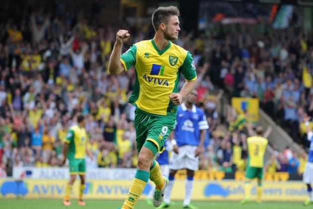 Why Ricky van Wolfswinkel Will Be a Premier League Flop with Norwich