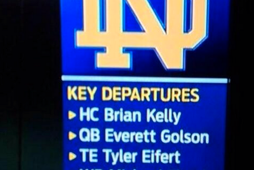 Fox Sports 1 Thinks Brian Kelly Has Left Notre Dame
