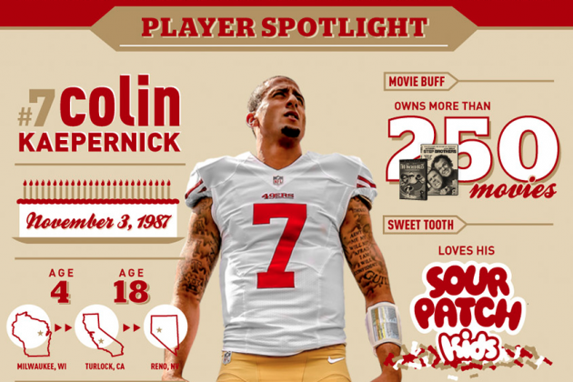 Infographic: Fun Facts About San Francisco 49ers QB Colin Kaepernick