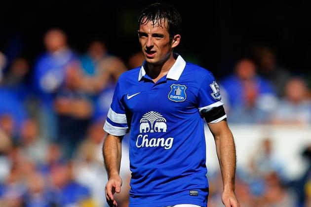 Manchester United Transfer News: Leighton Baines Reportedly Wants United Deal
