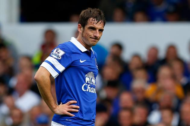 Why Keeping Leighton Baines Is Crucial for Everton