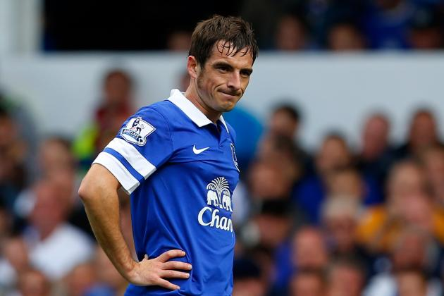 Leighton Baines Will Have to Push Harder If He Wants Manchester United Move