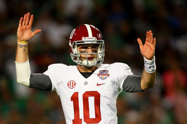 Alabama vs. Virginia Tech: Live Game Grades and Analysis for Crimson Tide
