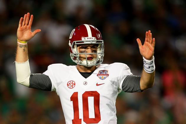 Alabama vs. Virginia Tech: Live Game Grades and Analysis for Crimson Tide