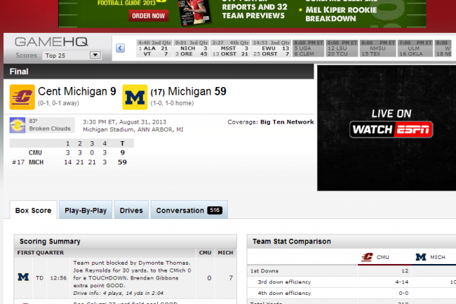 Box score courtesy of ESPN. Michigan 59, CMU 6 (Screenshot: Adam Biggers)